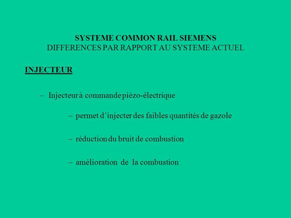SYSTEME COMMON RAIL SIEMENS DIFFERENCES PAR RAPPORT AU SYSTEME ACTUEL INJECTEUR –Injecteur à commande piézo-électrique –permet dinjecter des faibles q