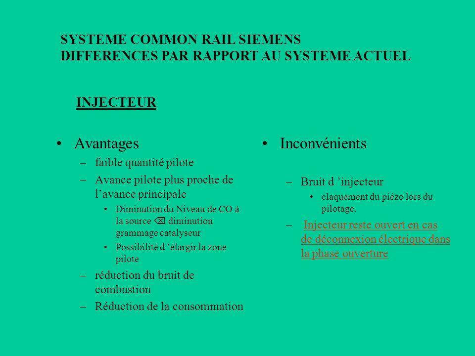 Avantages –faible quantité pilote –Avance pilote plus proche de lavance principale Diminution du Niveau de CO à la source diminution grammage catalyse