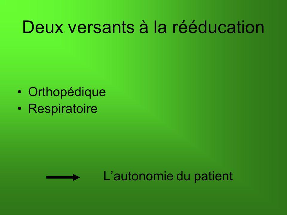 Deux versants à la rééducation Orthopédique Respiratoire Lautonomie du patient