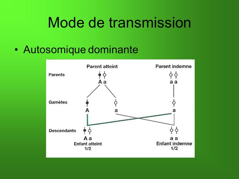 Mode de transmission Autosomique récessif