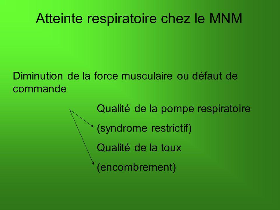 Diminution de la force musculaire ou défaut de commande Qualité de la pompe respiratoire (syndrome restrictif) Qualité de la toux (encombrement) Atteinte respiratoire chez le MNM