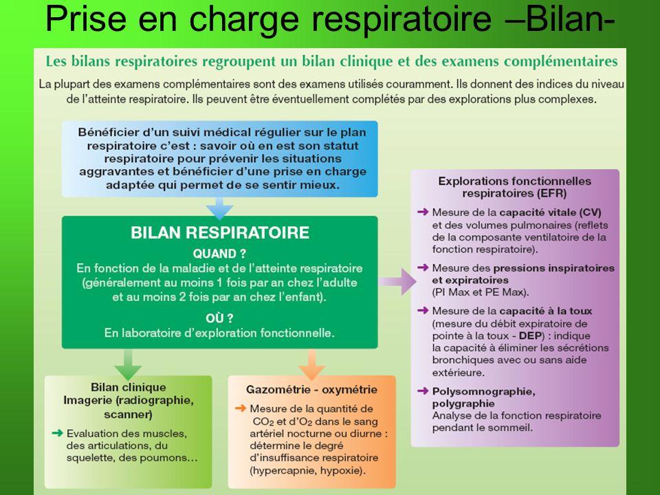 Prise en charge respiratoire –Bilan-