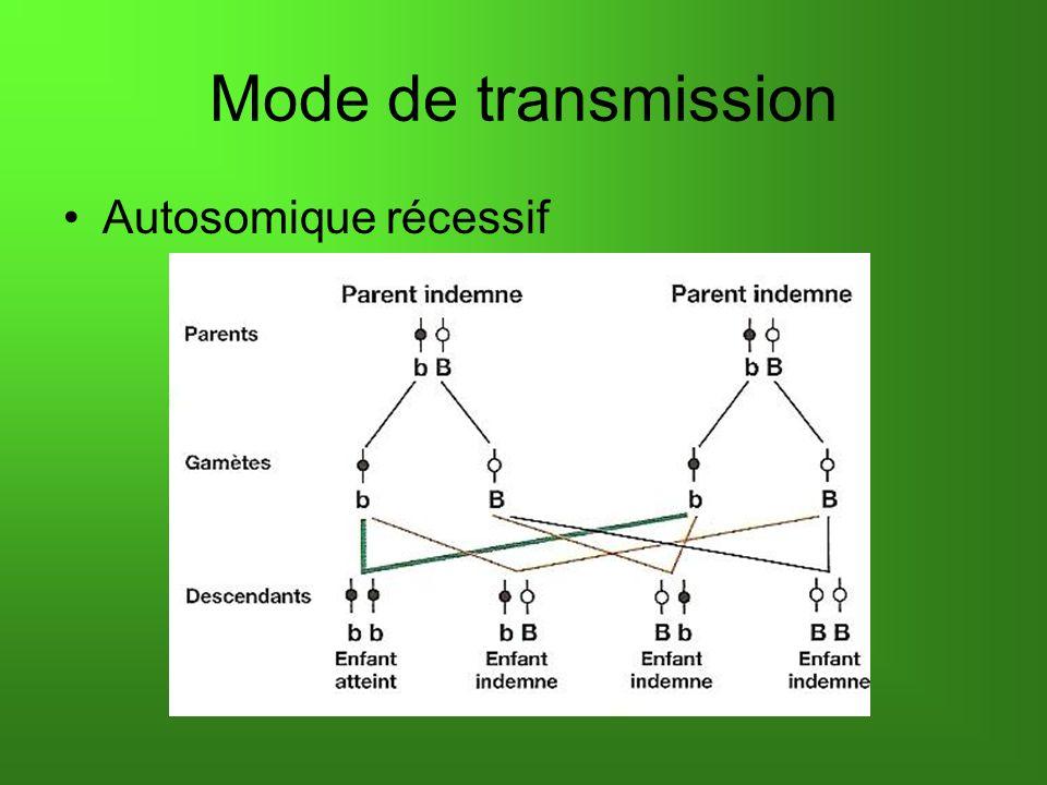 Mode de transmission Récessif lié à lX