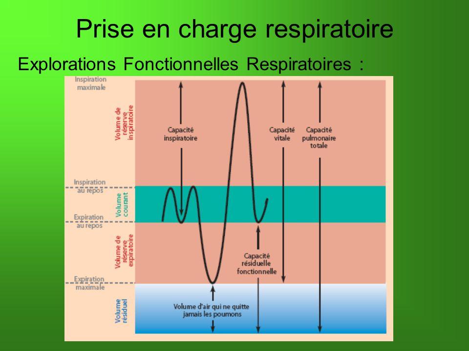 Prise en charge respiratoire Explorations Fonctionnelles Respiratoires :