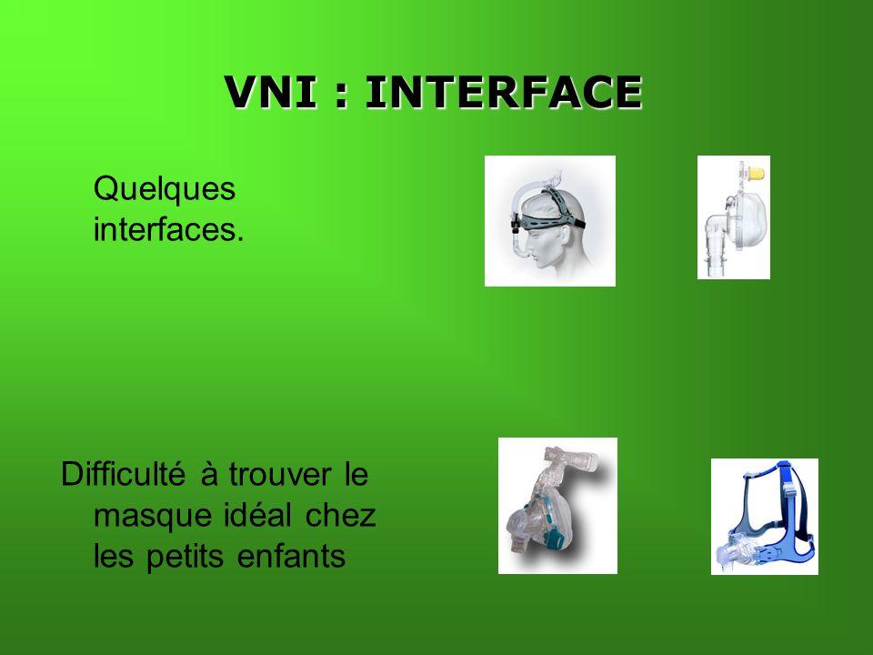 Quelques interfaces. Difficulté à trouver le masque idéal chez les petits enfants VNI : INTERFACE
