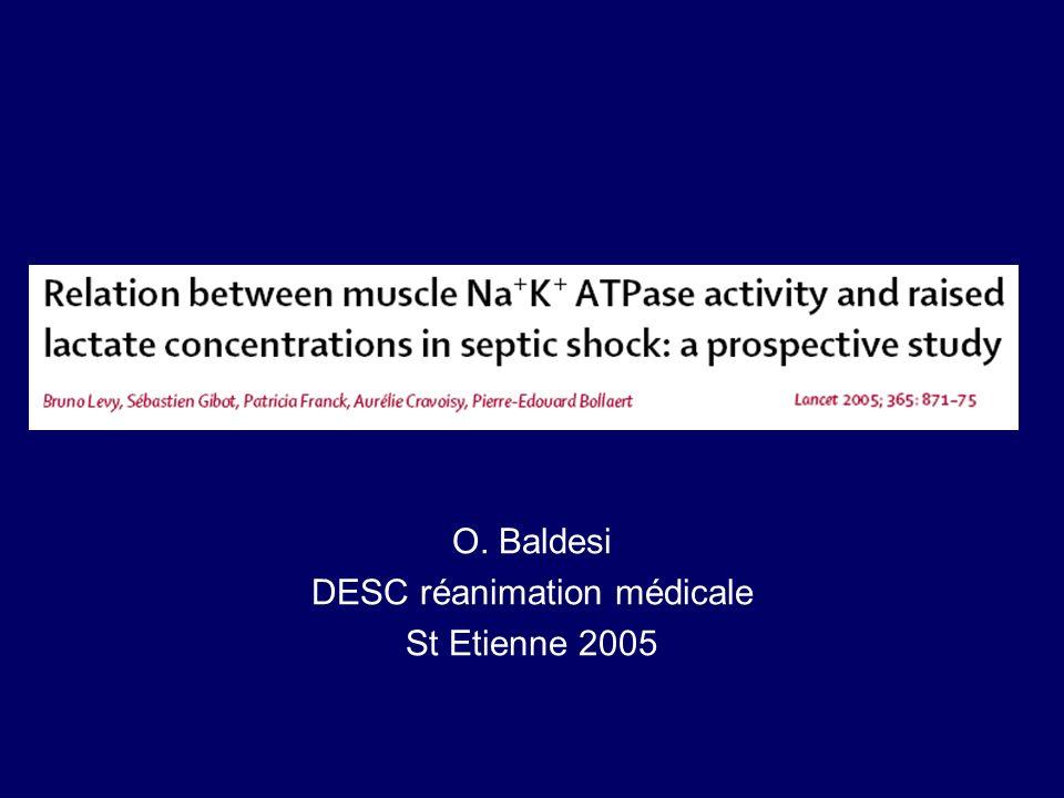 Rôles de la pompe Na K ATPase Efflux cellulaire de lactate: –Passif –Échange transmembranaire (Cl - ou HCO 3 - ) –Transporteur monocarboxylate B- H+ Réduction indirecte de lactivité si présence de ouabain Transporteur monocarboxylate B- H+