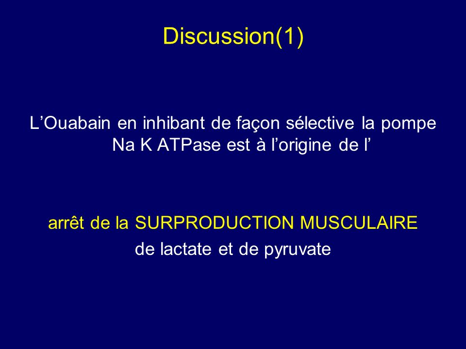 Discussion(1) LOuabain en inhibant de façon sélective la pompe Na K ATPase est à lorigine de l arrêt de la SURPRODUCTION MUSCULAIRE de lactate et de p