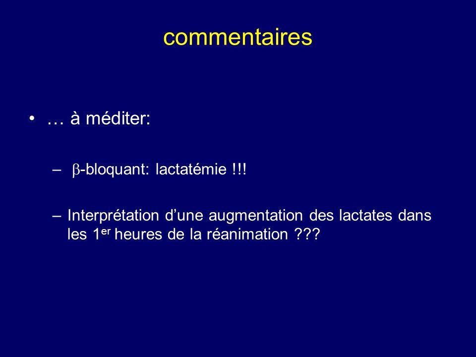 … à méditer: – -bloquant: lactatémie !!! –Interprétation dune augmentation des lactates dans les 1 er heures de la réanimation ??? commentaires