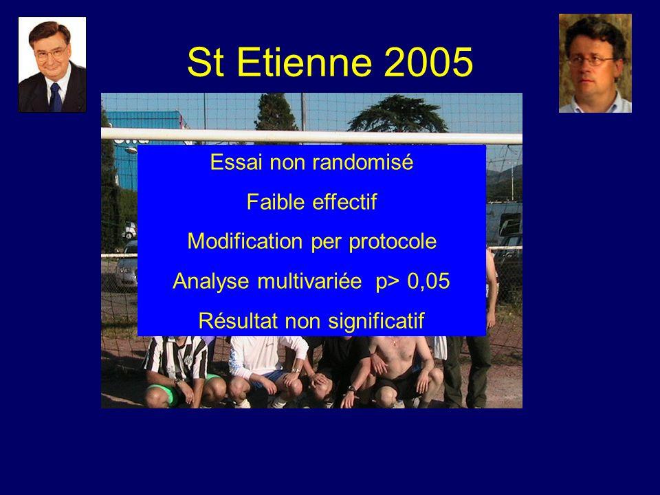 Essai non randomisé Faible effectif Modification per protocole Analyse multivariée p> 0,05 Résultat non significatif St Etienne 2005