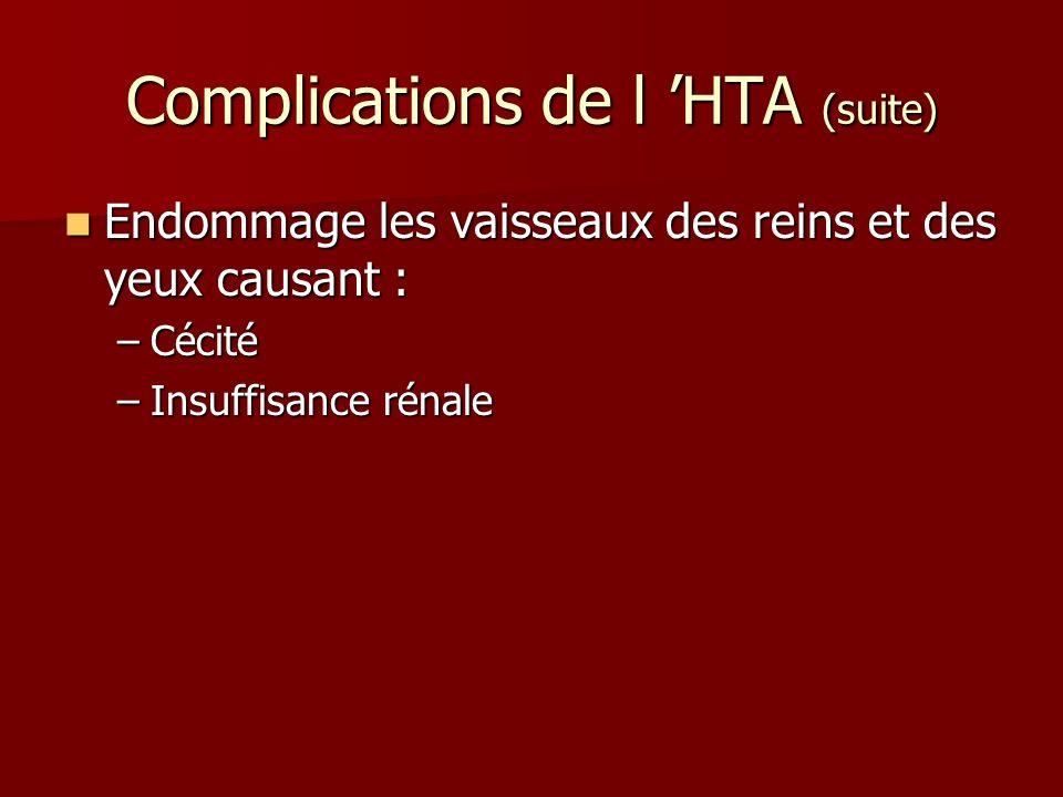 Complications de l HTA (suite) Endommage les vaisseaux des reins et des yeux causant : Endommage les vaisseaux des reins et des yeux causant : –Cécité –Insuffisance rénale