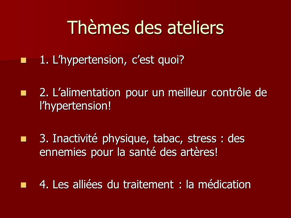 Thèmes des ateliers 1.Lhypertension, cest quoi. 1.