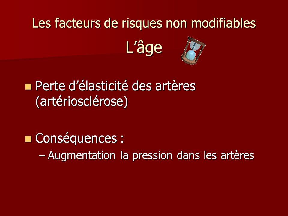 Les facteurs de risques non modifiables Lâge Perte délasticité des artères (artériosclérose) Perte délasticité des artères (artériosclérose) Conséquences : Conséquences : –Augmentation la pression dans les artères