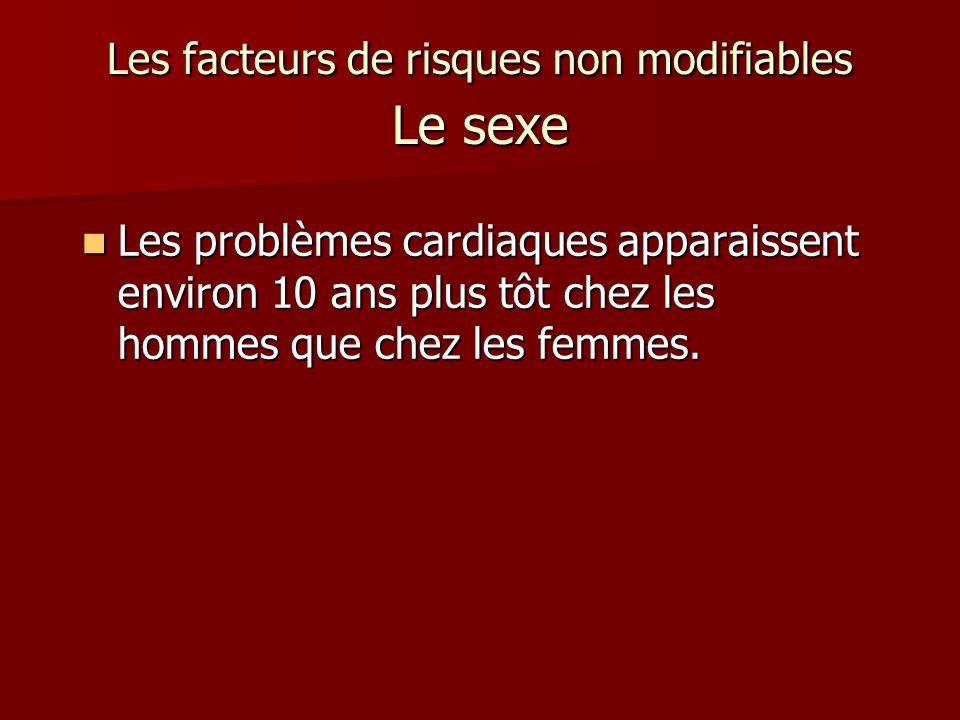 Les facteurs de risques non modifiables Le sexe Les problèmes cardiaques apparaissent environ 10 ans plus tôt chez les hommes que chez les femmes.
