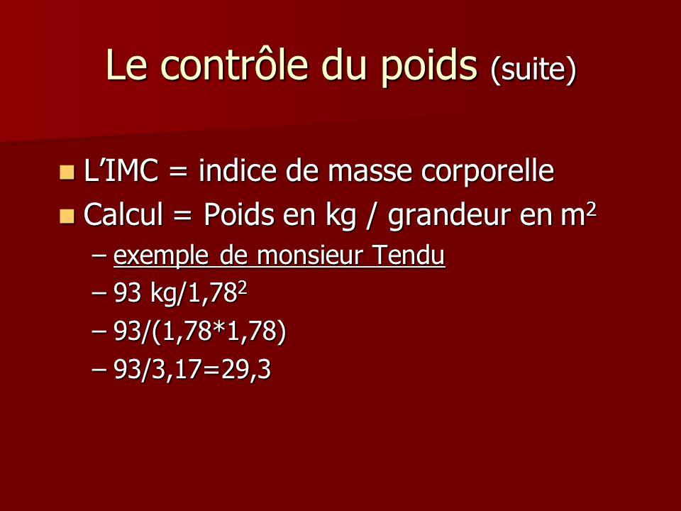 Le contrôle du poids (suite) LIMC = indice de masse corporelle LIMC = indice de masse corporelle Calcul = Poids en kg / grandeur en m 2 Calcul = Poids en kg / grandeur en m 2 –exemple de monsieur Tendu –93 kg/1,78 2 –93/(1,78*1,78) –93/3,17=29,3