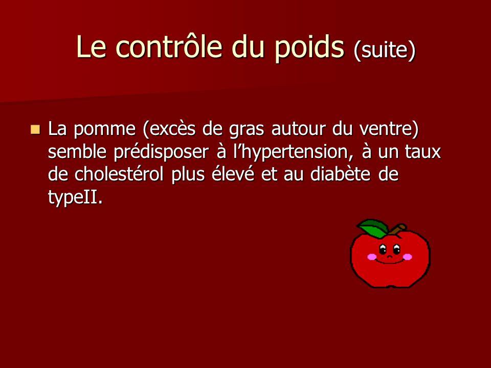 La pomme (excès de gras autour du ventre) semble prédisposer à lhypertension, à un taux de cholestérol plus élevé et au diabète de typeII.
