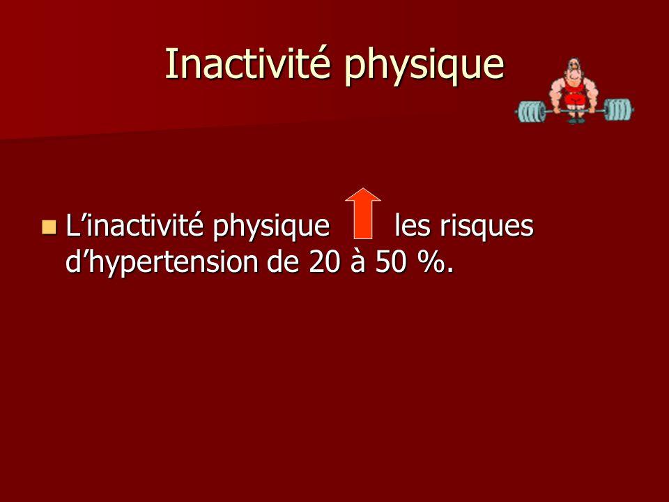 Inactivité physique Linactivité physique les risques dhypertension de 20 à 50 %.