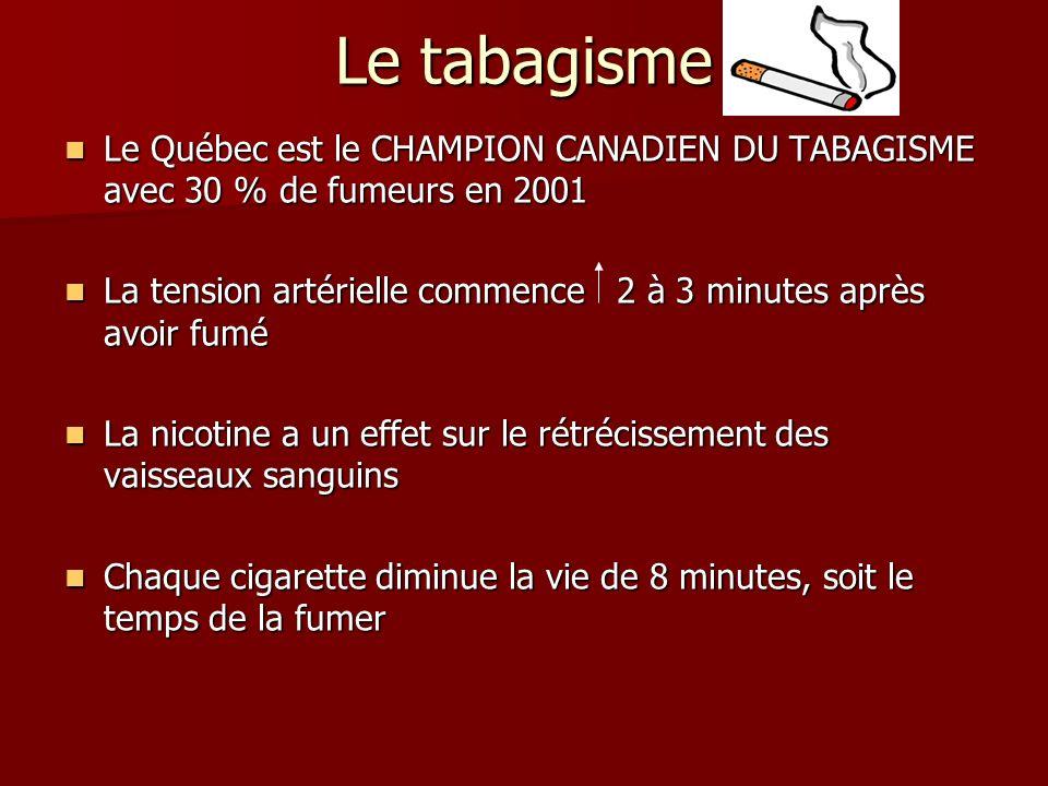 Le tabagisme Le Québec est le CHAMPION CANADIEN DU TABAGISME avec 30 % de fumeurs en 2001 Le Québec est le CHAMPION CANADIEN DU TABAGISME avec 30 % de fumeurs en 2001 La tension artérielle commence 2 à 3 minutes après avoir fumé La tension artérielle commence 2 à 3 minutes après avoir fumé La nicotine a un effet sur le rétrécissement des vaisseaux sanguins La nicotine a un effet sur le rétrécissement des vaisseaux sanguins Chaque cigarette diminue la vie de 8 minutes, soit le temps de la fumer Chaque cigarette diminue la vie de 8 minutes, soit le temps de la fumer