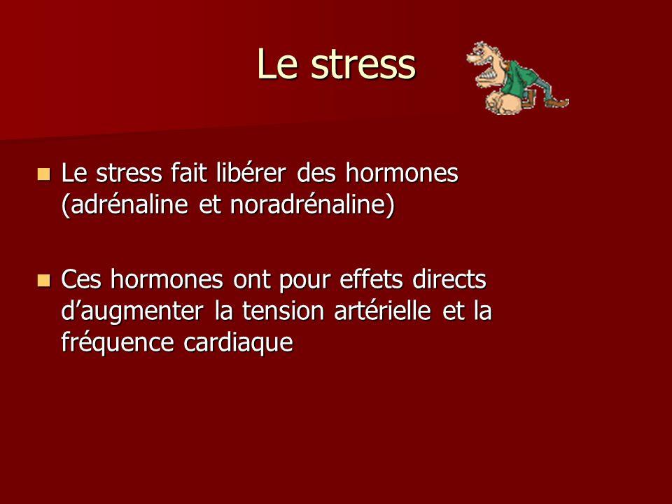 Le stress Le stress fait libérer des hormones (adrénaline et noradrénaline) Le stress fait libérer des hormones (adrénaline et noradrénaline) Ces hormones ont pour effets directs daugmenter la tension artérielle et la fréquence cardiaque Ces hormones ont pour effets directs daugmenter la tension artérielle et la fréquence cardiaque
