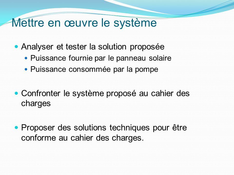 Mettre en œuvre le système Analyser et tester la solution proposée Puissance fournie par le panneau solaire Puissance consommée par la pompe Confronte