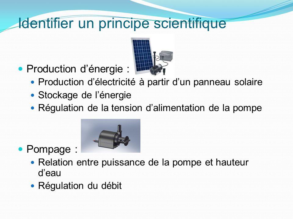 Identifier un principe scientifique Production dénergie : Production délectricité à partir dun panneau solaire Stockage de lénergie Régulation de la t