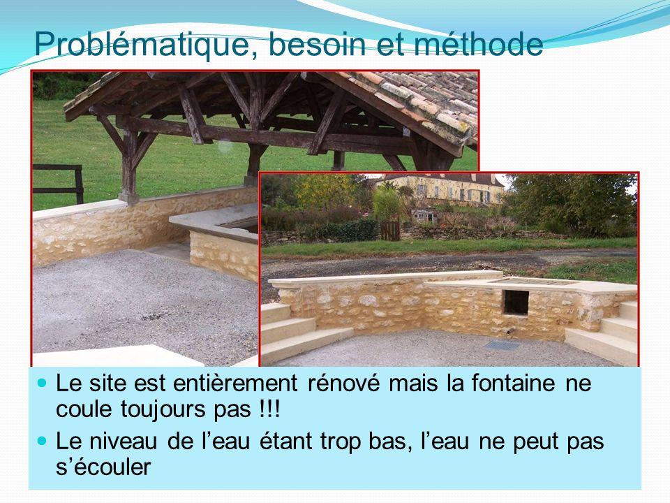 Problématique, besoin et méthode Le site est entièrement rénové mais la fontaine ne coule toujours pas !!! Le niveau de leau étant trop bas, leau ne p