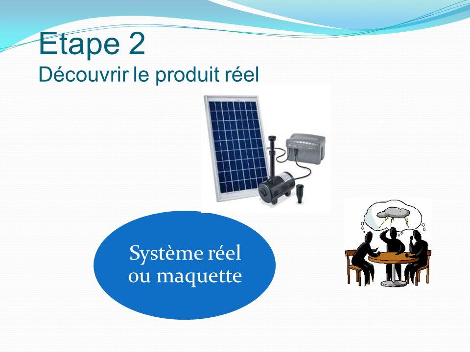 Etape 2 Découvrir le produit réel Système réel ou maquette