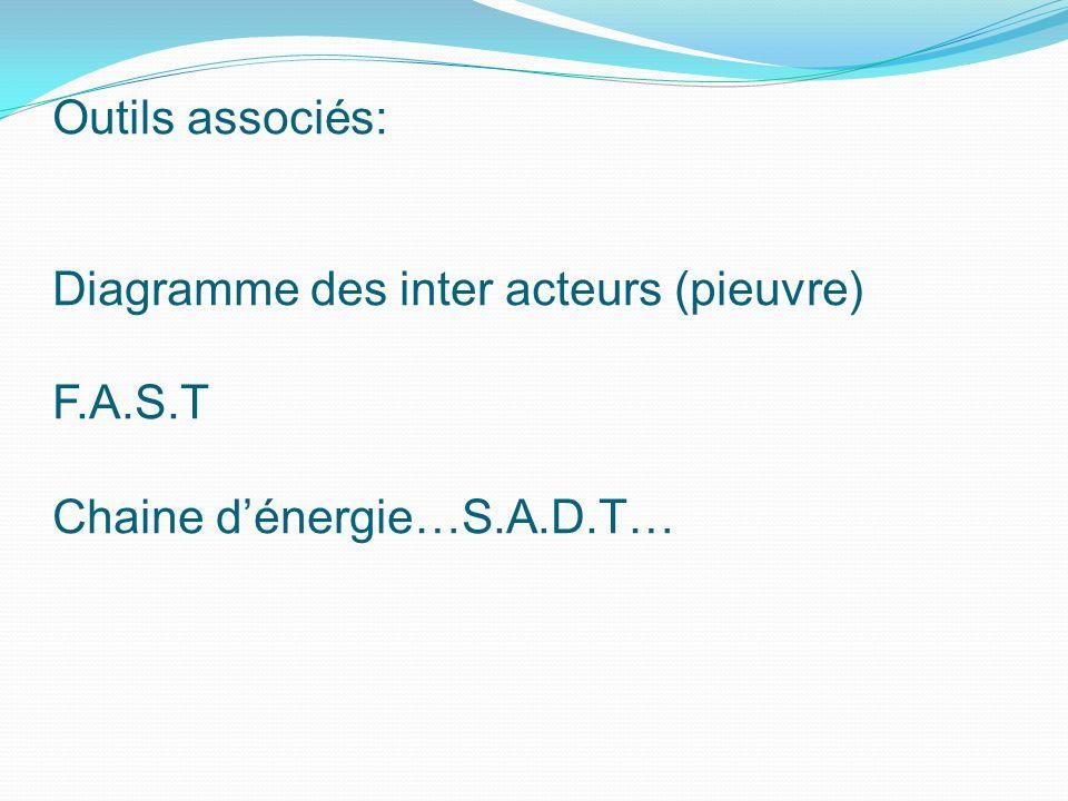 Outils associés: Diagramme des inter acteurs (pieuvre) F.A.S.T Chaine dénergie…S.A.D.T…