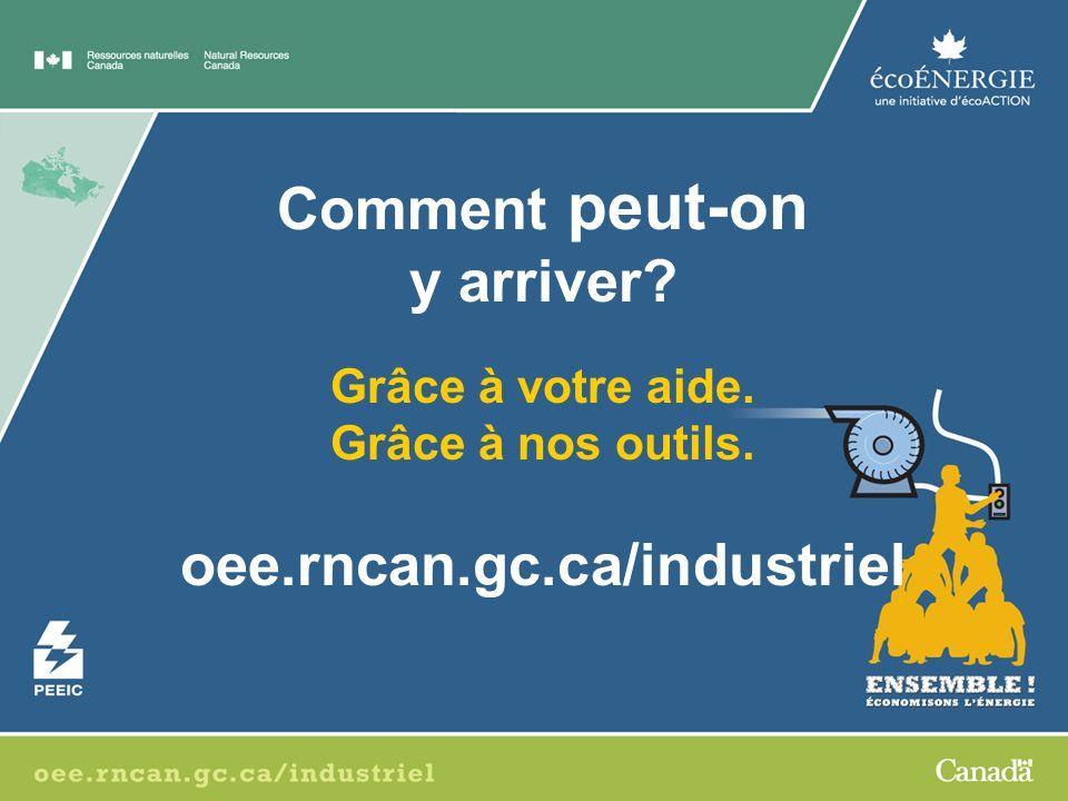 Grâce à votre aide. Grâce à nos outils. oee.rncan.gc.ca/industriel Comment peut-on y arriver?