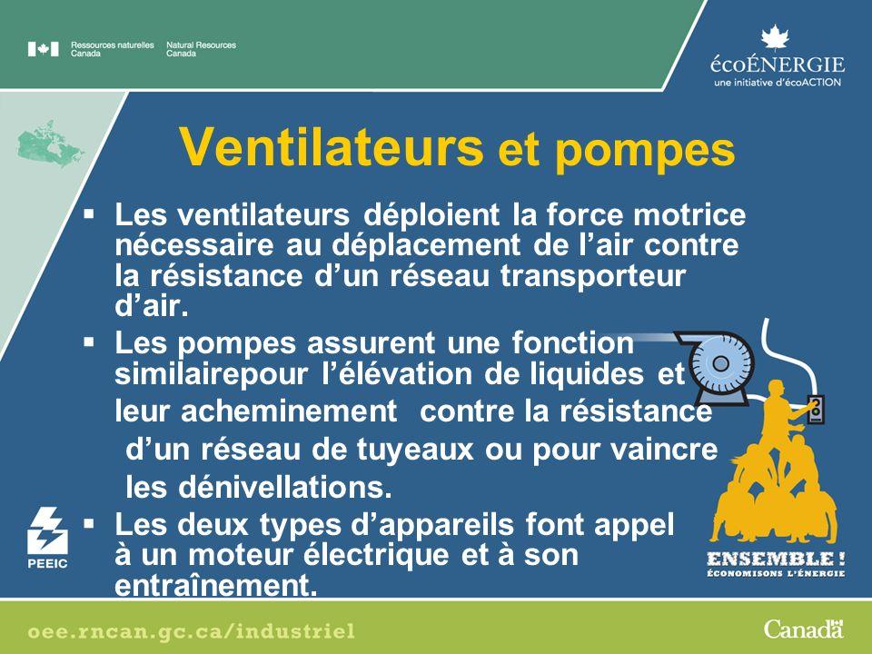 Ventilateurs et pompes Les ventilateurs déploient la force motrice nécessaire au déplacement de lair contre la résistance dun réseau transporteur dair.
