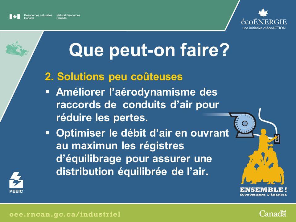 2. Solutions peu coûteuses Améliorer laérodynamisme des raccords de conduits dair pour réduire les pertes. Optimiser le débit dair en ouvrant au maxim