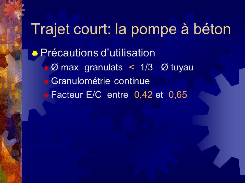 Trajet court: la pompe à béton Précautions dutilisation Ø max granulats < 1/3 Ø tuyau Granulométrie continue Facteur E/C entre 0,42 et 0,65