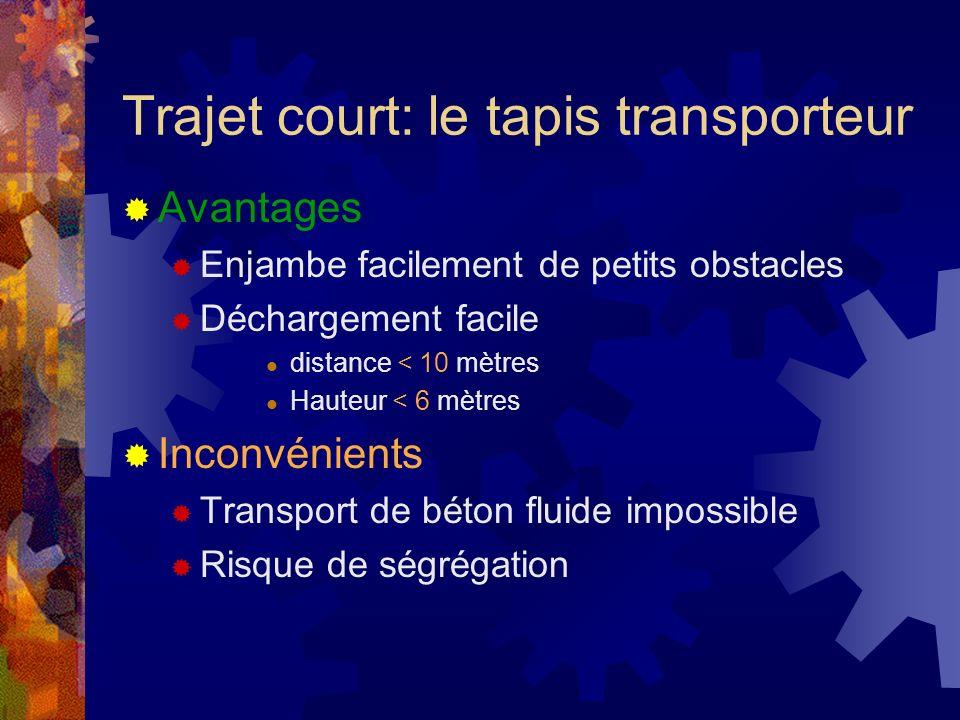 Trajet court: le tapis transporteur Avantages Enjambe facilement de petits obstacles Déchargement facile distance < 10 mètres Hauteur < 6 mètres Incon