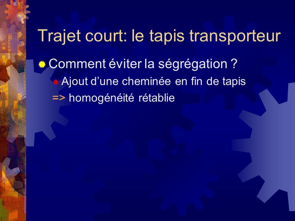 Trajet court: le tapis transporteur Comment éviter la ségrégation ? Ajout dune cheminée en fin de tapis => homogénéité rétablie