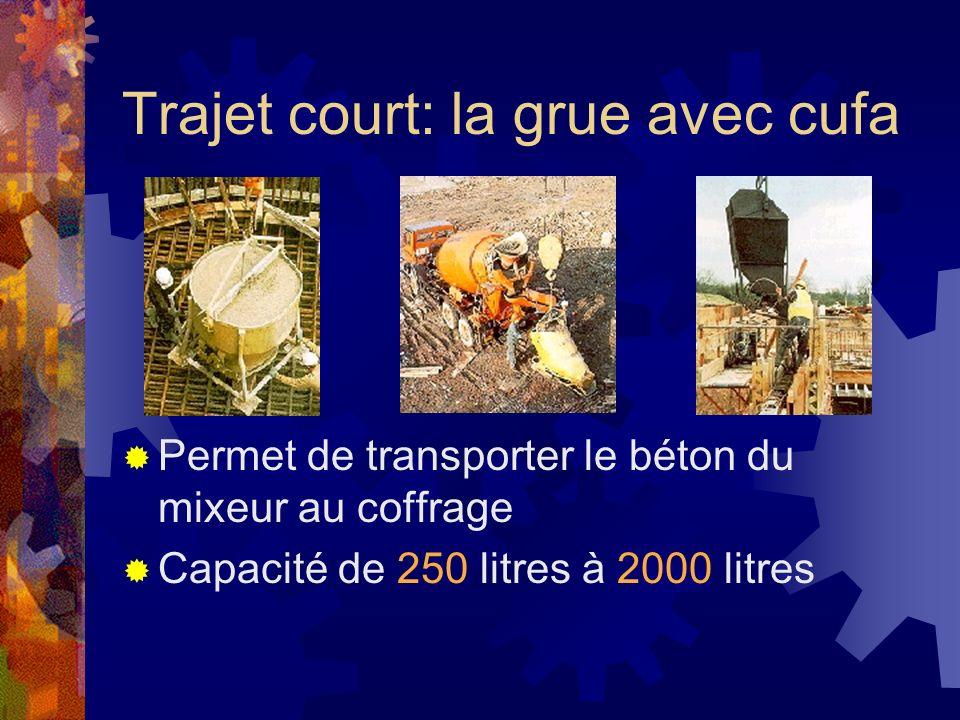Trajet court: la grue avec cufa Permet de transporter le béton du mixeur au coffrage Capacité de 250 litres à 2000 litres