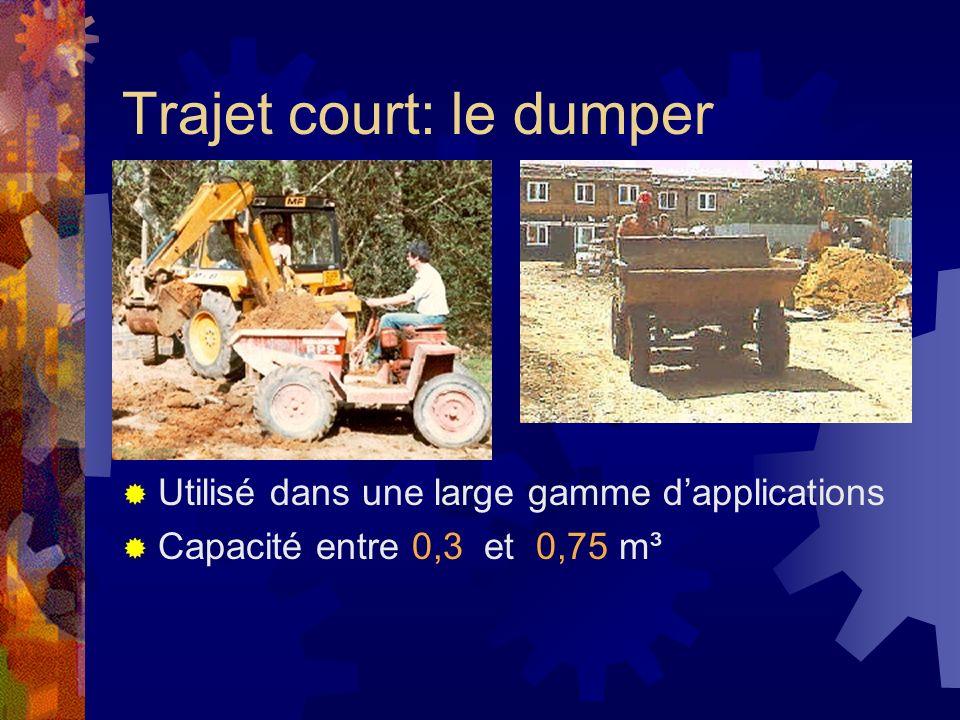 Trajet court: le dumper Utilisé dans une large gamme dapplications Capacité entre 0,3 et 0,75 m³