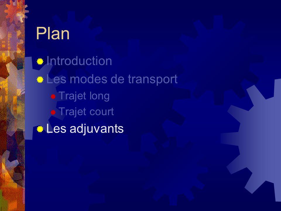 Plan Introduction Les modes de transport Trajet long Trajet court Les adjuvants