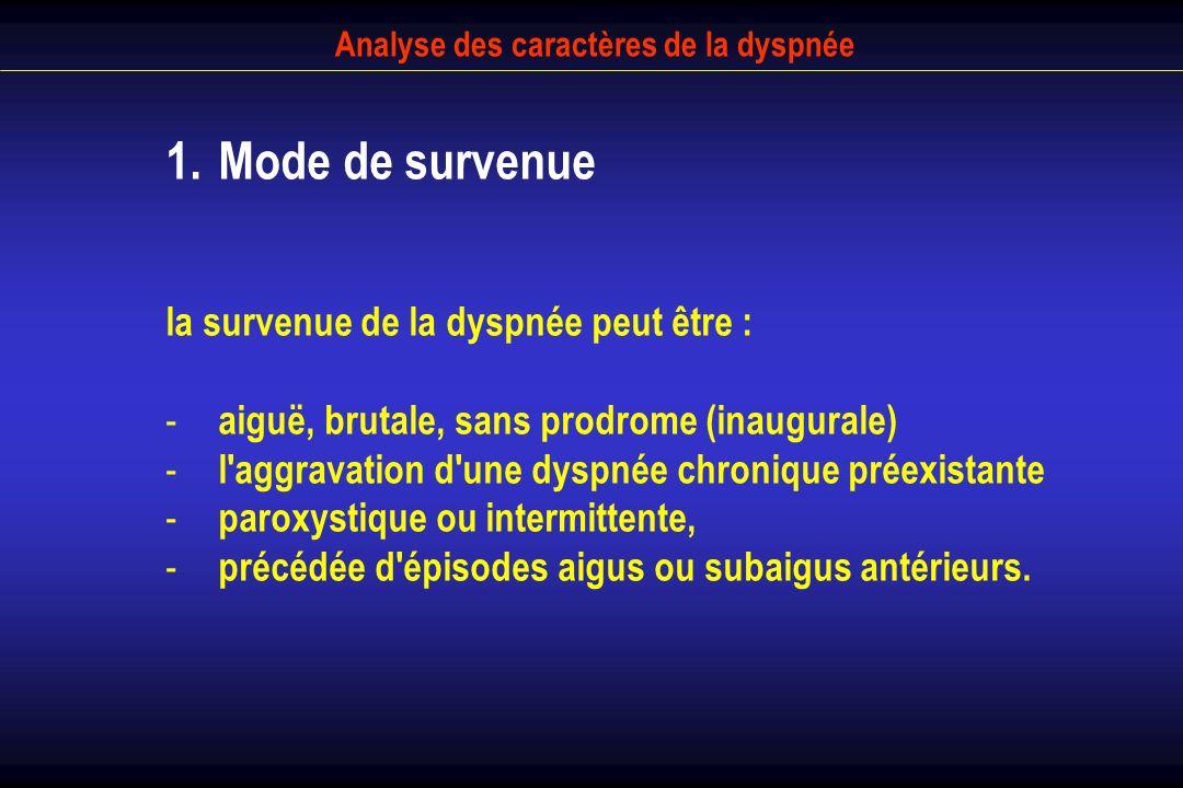 Analyse des caractères de la dyspnée 1.Mode de survenue la survenue de la dyspnée peut être : - aiguë, brutale, sans prodrome (inaugurale) - l'aggrava