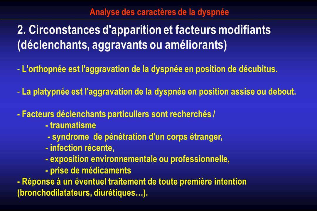 Analyse des caractères de la dyspnée 2. Circonstances d'apparition et facteurs modifiants (déclenchants, aggravants ou améliorants) - L'orthopnée est