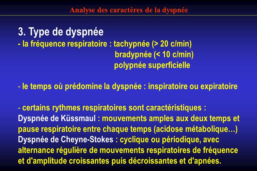Analyse des caractères de la dyspnée 3. Type de dyspnée - la fréquence respiratoire : tachypnée (> 20 c/min) bradypnée (< 10 c/min) polypnée superfici