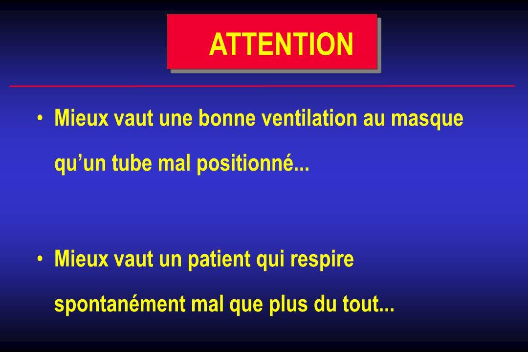 ATTENTION Mieux vaut une bonne ventilation au masque quun tube mal positionné... Mieux vaut un patient qui respire spontanément mal que plus du tout..