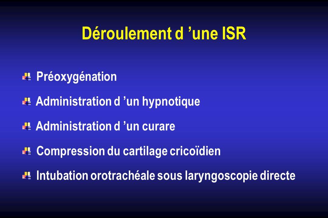 Déroulement d une ISR Préoxygénation Administration d un hypnotique Administration d un curare Compression du cartilage cricoïdien Intubation orotrach