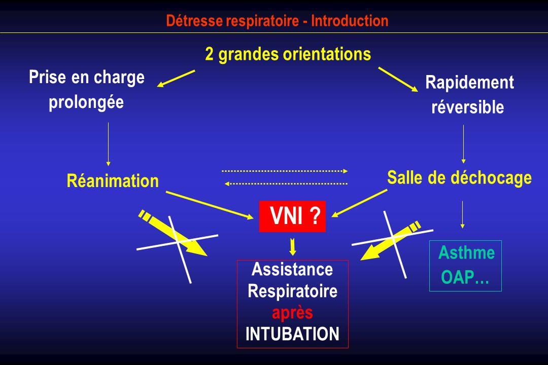 Détresse respiratoire - Introduction 2 grandes orientations Prise en charge prolongée Rapidement réversible Réanimation Salle de déchocage Asthme OAP…