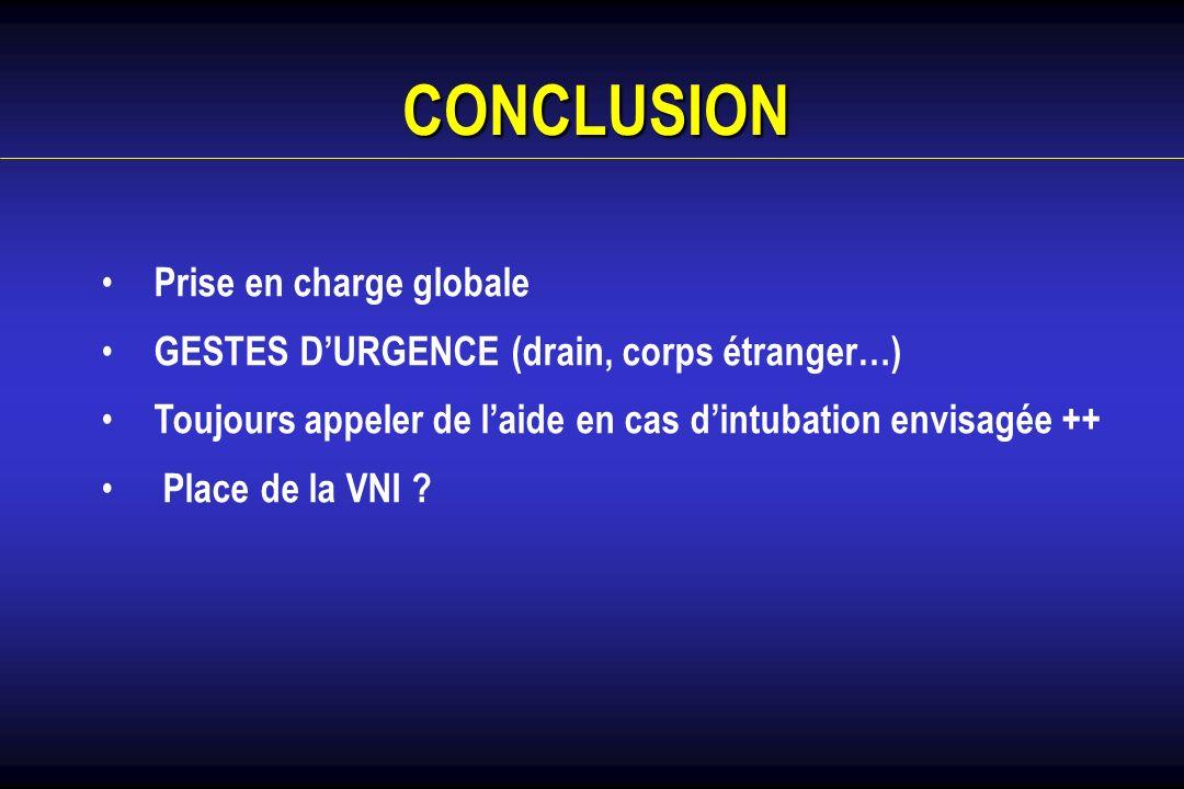 CONCLUSION Prise en charge globale GESTES DURGENCE (drain, corps étranger…) Toujours appeler de laide en cas dintubation envisagée ++ Place de la VNI