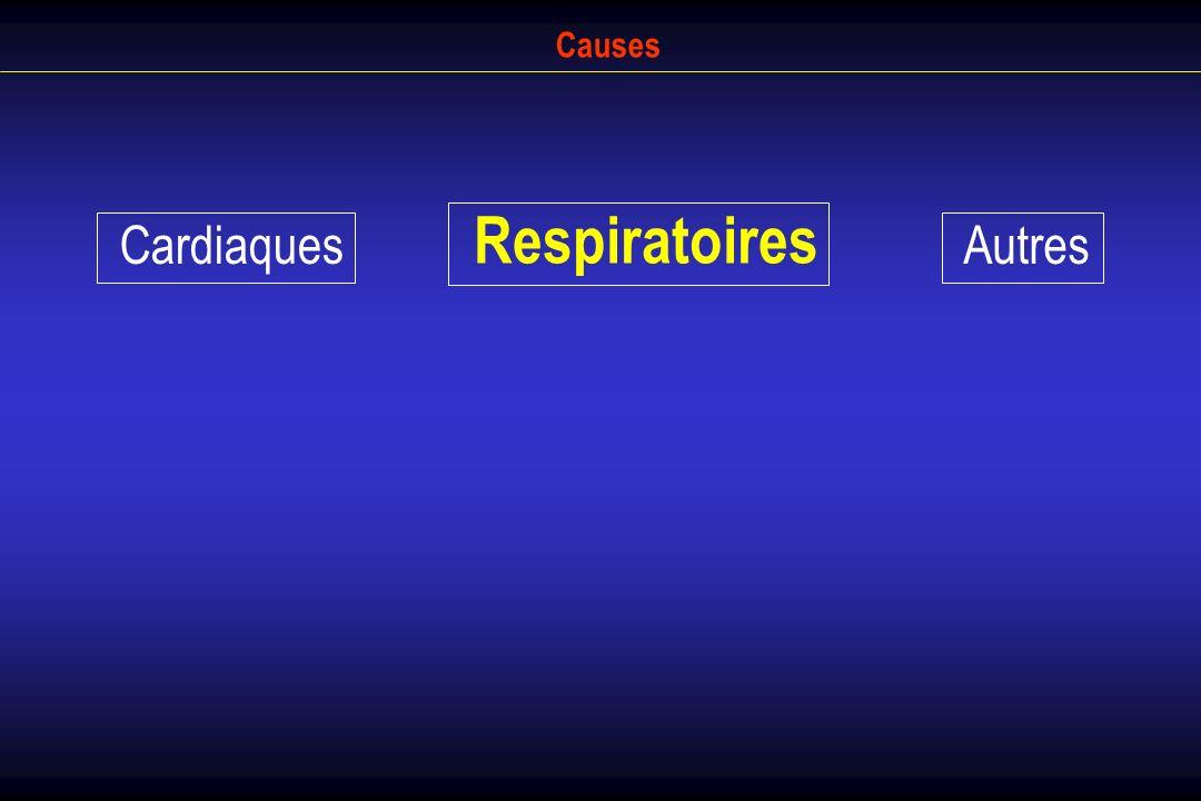 Causes Cardiaques Respiratoires Autres