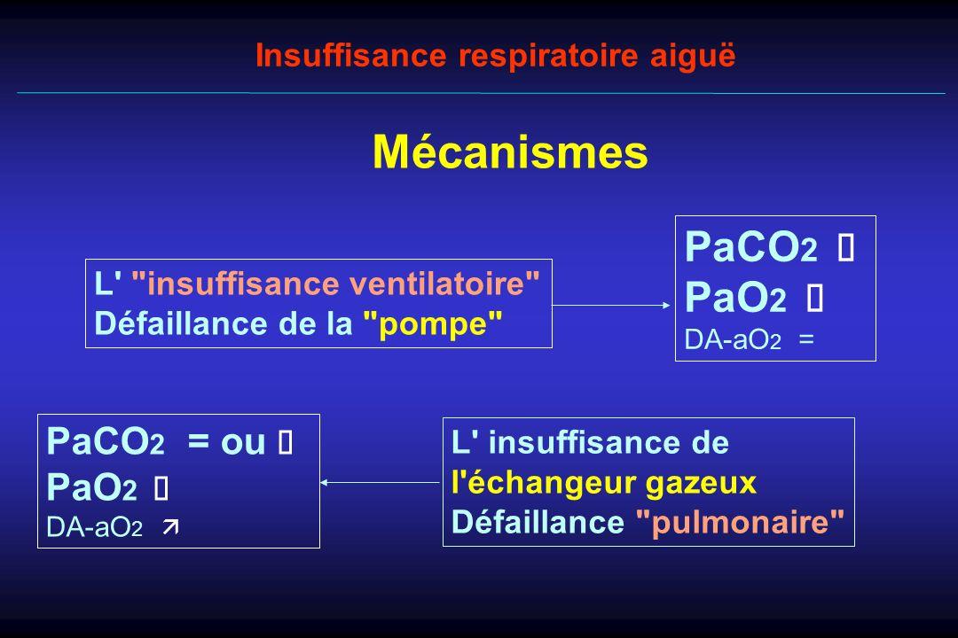 Insuffisance respiratoire aiguë L'