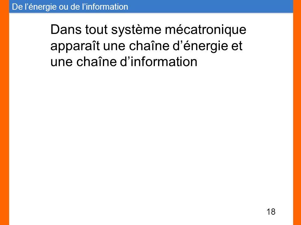 De lénergie ou de linformation 18 Dans tout système mécatronique apparaît une chaîne dénergie et une chaîne dinformation