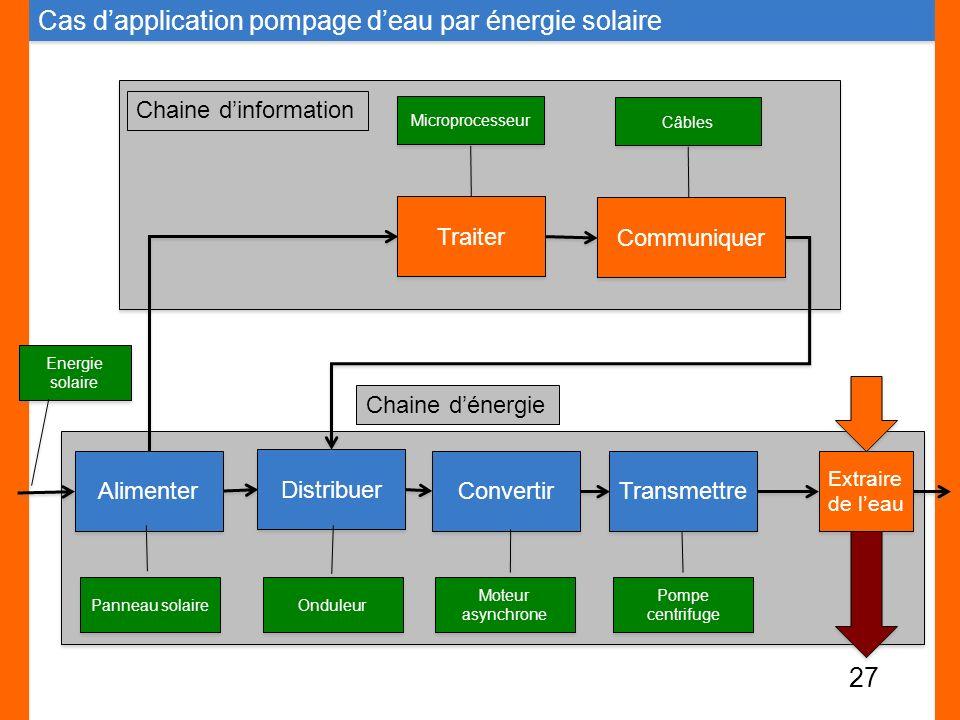 Cas dapplication pompage deau par énergie solaire 27 Alimenter Distribuer Convertir Transmettre Extraire de leau Traiter Communiquer Energie solaire C