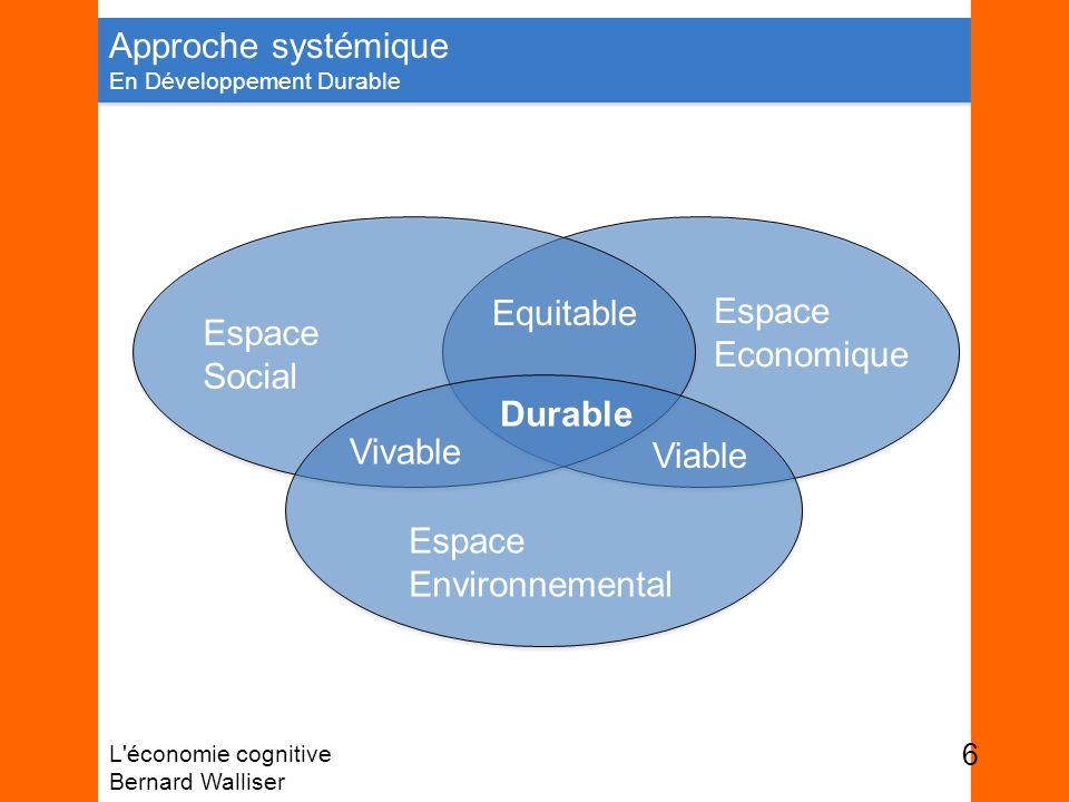 Approche systémique En Développement Durable Approche systémique En Développement Durable Espace Social Equitable Durable Vivable Viable Espace Enviro