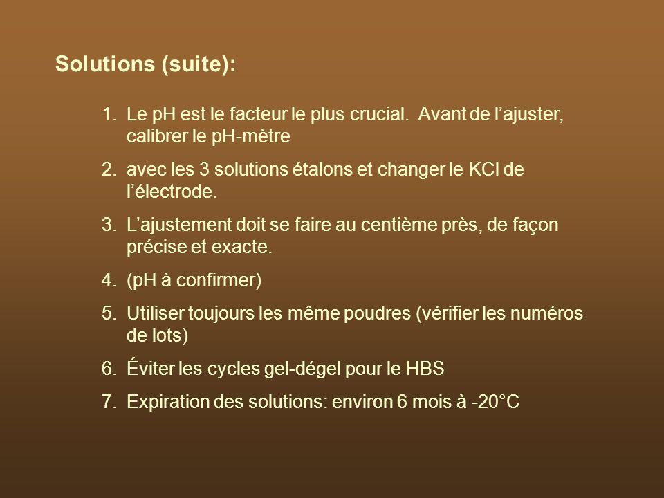 Solutions (suite): 1.Le pH est le facteur le plus crucial. Avant de lajuster, calibrer le pH-mètre 2.avec les 3 solutions étalons et changer le KCl de