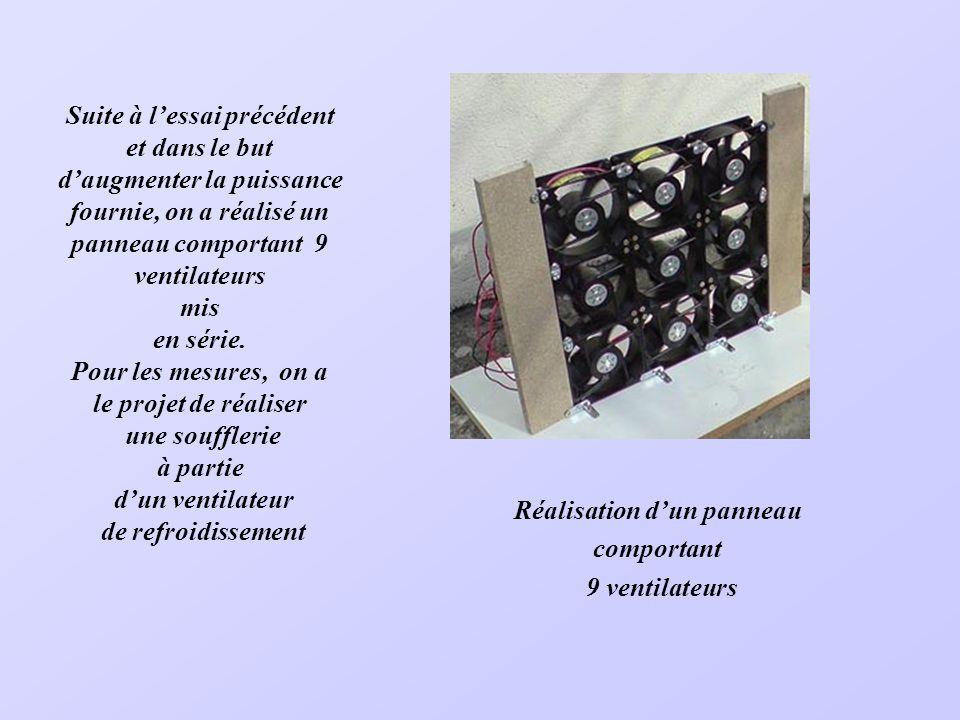 Utilisation de deux ventilateurs à courant continu (24V, 0,21A). Lun fonctionnant en moteur permet la production dun vent. Lautre identique fonctionne